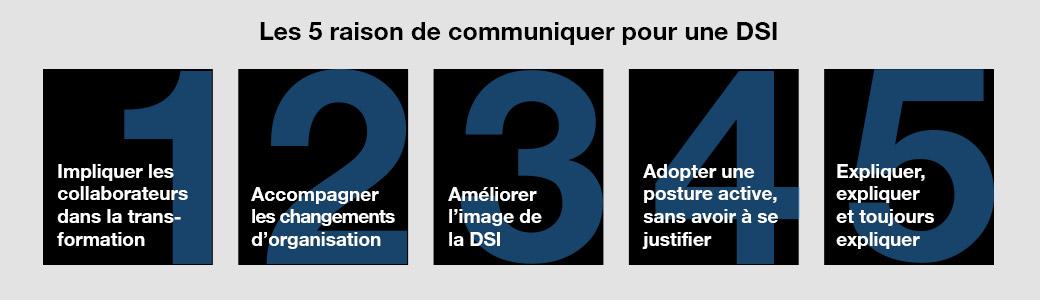 Les 5 raison de communiquer pour une DSI