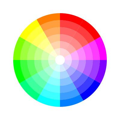 Roue chromatique